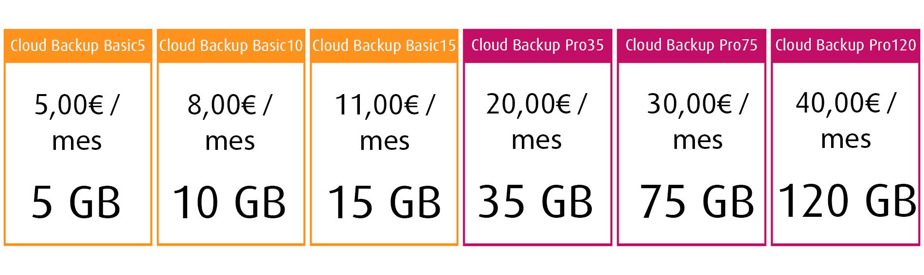 precios backup online